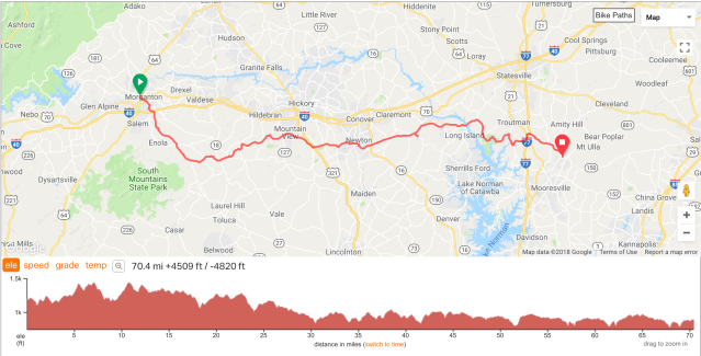 Morganton to Moorseville