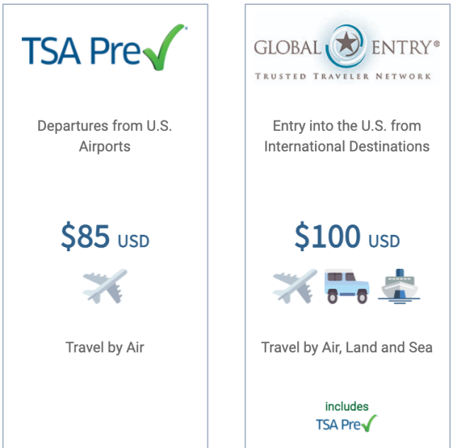 GOES:TSA