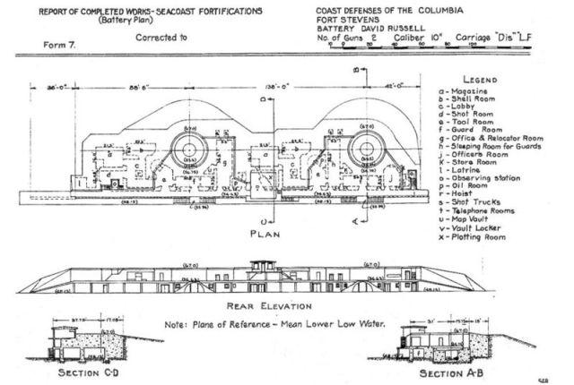 800px-Fort_Stevens_Battery_Russell_Plan